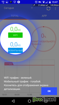 Data Usage Monitor 1.13.1403 [Premium]