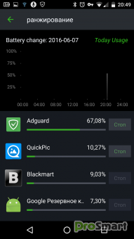 Power Battery - Battery Saver 1.8.7.8 [Ad Free]