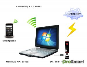 Connectify 7.2.0.29636 / Pro 3.7.1.25486